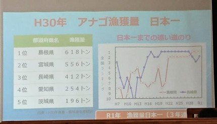 大アナゴ祭り(道の駅ロード銀山)